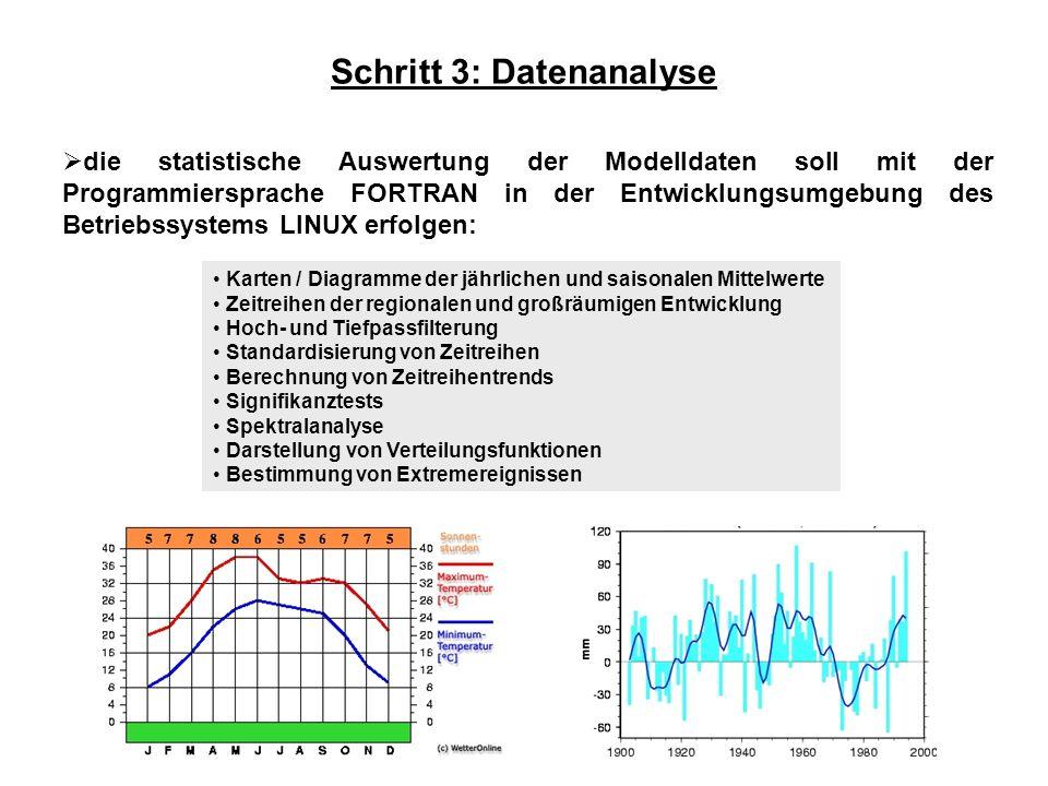 Schritt 3: Datenanalyse die statistische Auswertung der Modelldaten soll mit der Programmiersprache FORTRAN in der Entwicklungsumgebung des Betriebssy