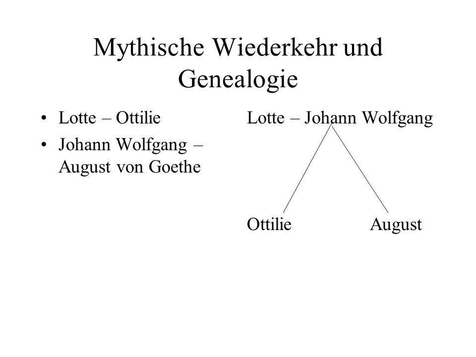 Mythische Wiederkehr und Genealogie Lotte – Ottilie Johann Wolfgang – August von Goethe Lotte – Johann Wolfgang Ottilie August
