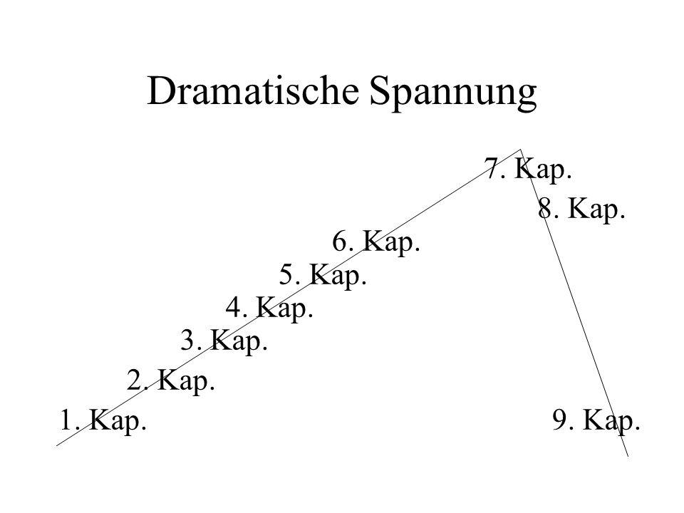 Dramatische Spannung 7. Kap. 8. Kap. 6. Kap. 5. Kap. 4. Kap. 3. Kap. 2. Kap. 1. Kap. 9. Kap.