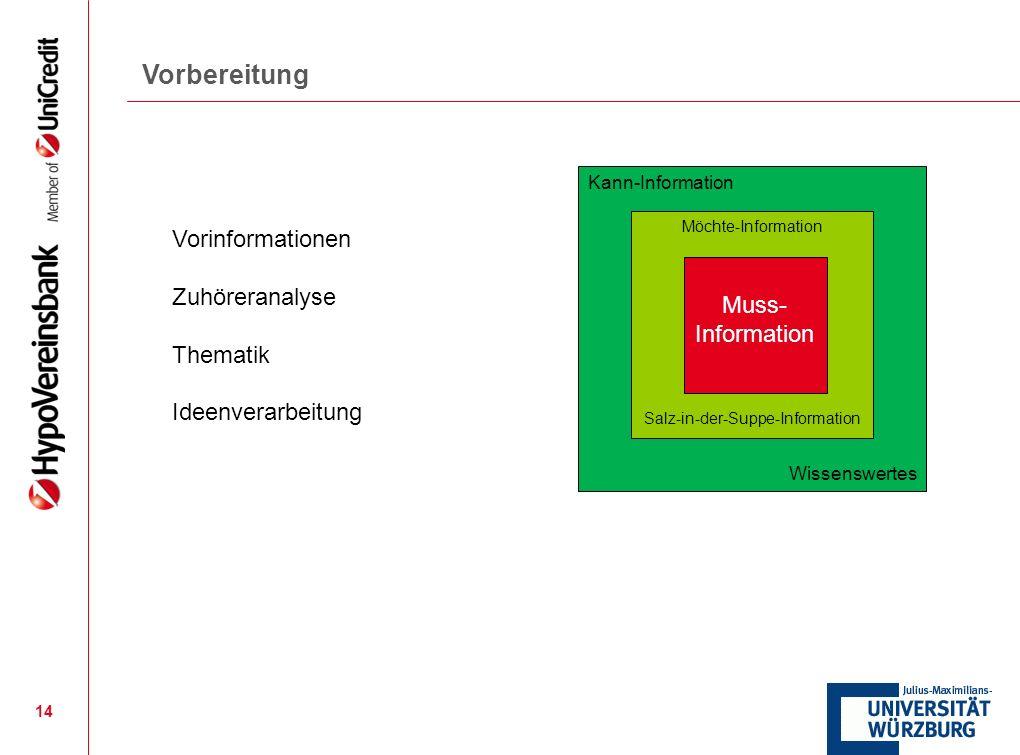 14 Vorbereitung Vorinformationen Zuhöreranalyse Thematik Ideenverarbeitung Kann-Information Wissenswertes Möchte-Information Salz-in-der-Suppe-Informa