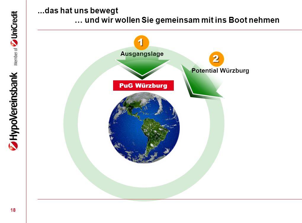 18...das hat uns bewegt … und wir wollen Sie gemeinsam mit ins Boot nehmen Ausgangslage PuG Würzburg 1 1 Potential Würzburg 2 2