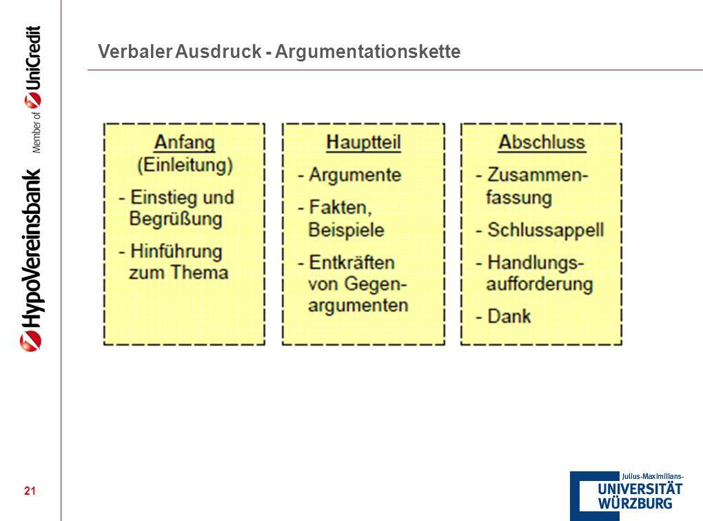 21 Verbaler Ausdruck - Argumentationskette