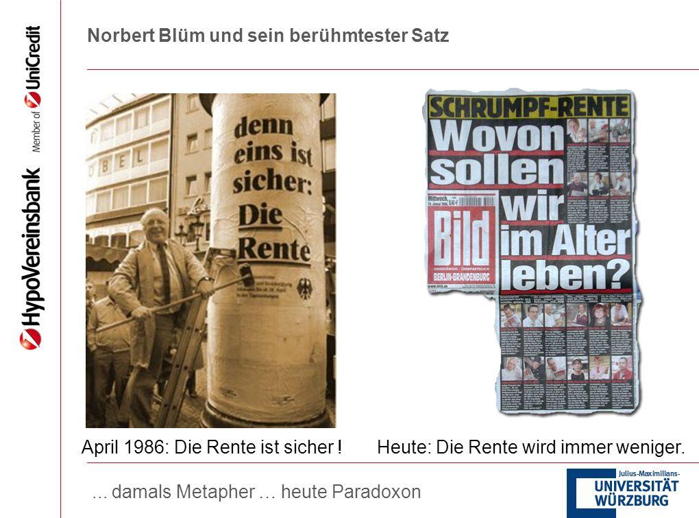 Norbert Blüm und sein berühmtester Satz April 1986: Die Rente ist sicher !Heute: Die Rente wird immer weniger.... damals Metapher … heute Paradoxon