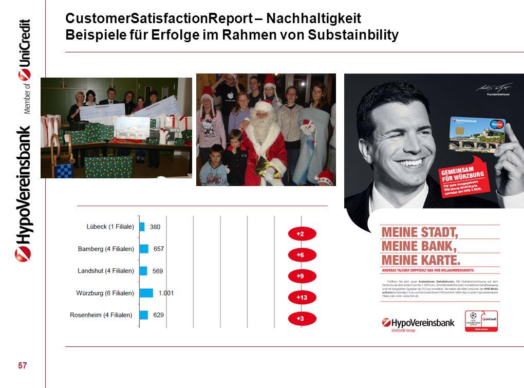 CustomerSatisfactionReport – Nachhaltigkeit Beispiele für Erfolge im Rahmen von Substainbility 57