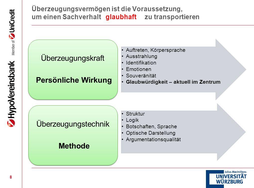 29 Erwartungen… Intern - ambitionierter Auftritt in Workshops, Seminaren und in der Umsetzung… Ideenschmiede - Vorbildfunktion als Niederlassung - Fehlerkultur - Produktivität sichert Arbeitsplätze Extern - Marktpotentiale heben - Barhocker-Thema in Würzburg - Marketing und Öffentlichkeitsauftritt Image Freundlich, kompetent, kreativ, lösungsorientiert, kommunikativ, vorausschauend, begeistert, Integrität, aufgeschlossen, verlässlich, kurze Wege und Antwortzeiten Geht nicht – gibt`s nicht ist unsere Denkhaltung Wofür stehen WIR?