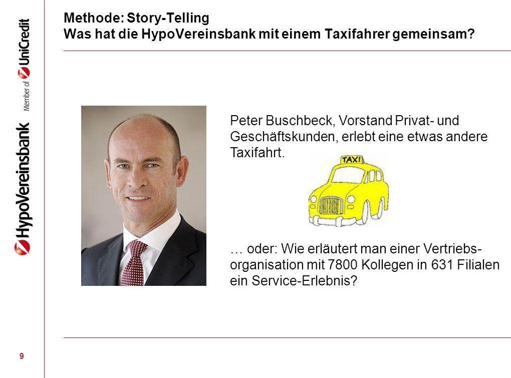 Methode: Story-Telling Was hat die HypoVereinsbank mit einem Taxifahrer gemeinsam? 9 Peter Buschbeck, Vorstand Privat- und Geschäftskunden, erlebt ein