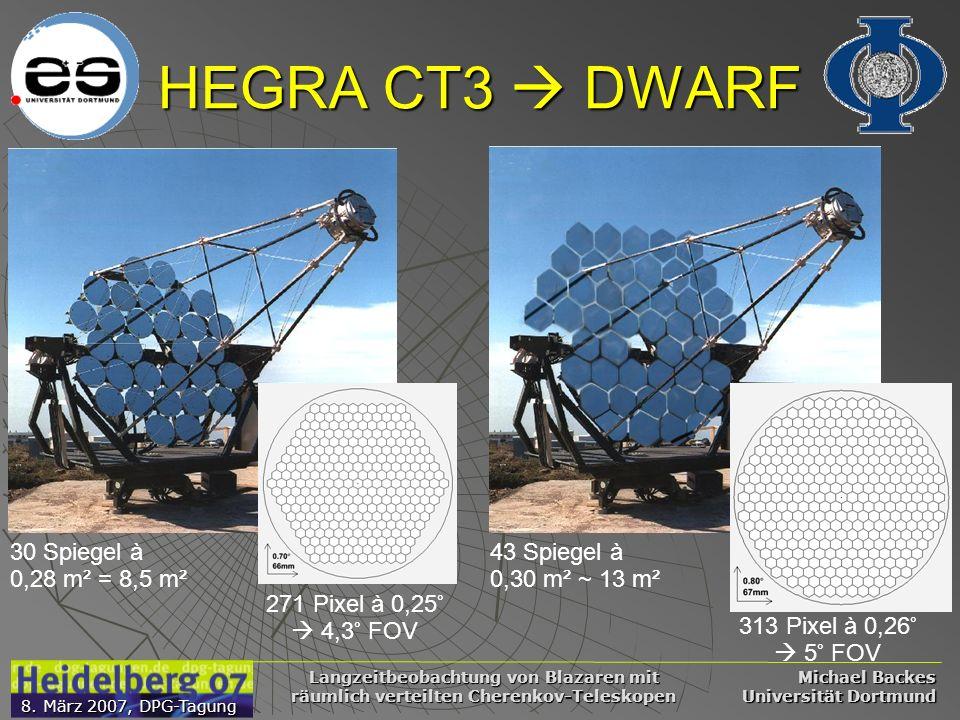 Michael Backes Universität Dortmund 8. März 2007, DPG-Tagung Langzeitbeobachtung von Blazaren mit räumlich verteilten Cherenkov-Teleskopen HEGRA CT3 D