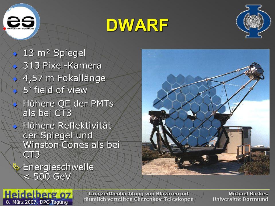 Michael Backes Universität Dortmund 8. März 2007, DPG-Tagung Langzeitbeobachtung von Blazaren mit räumlich verteilten Cherenkov-Teleskopen DWARF 13 m²