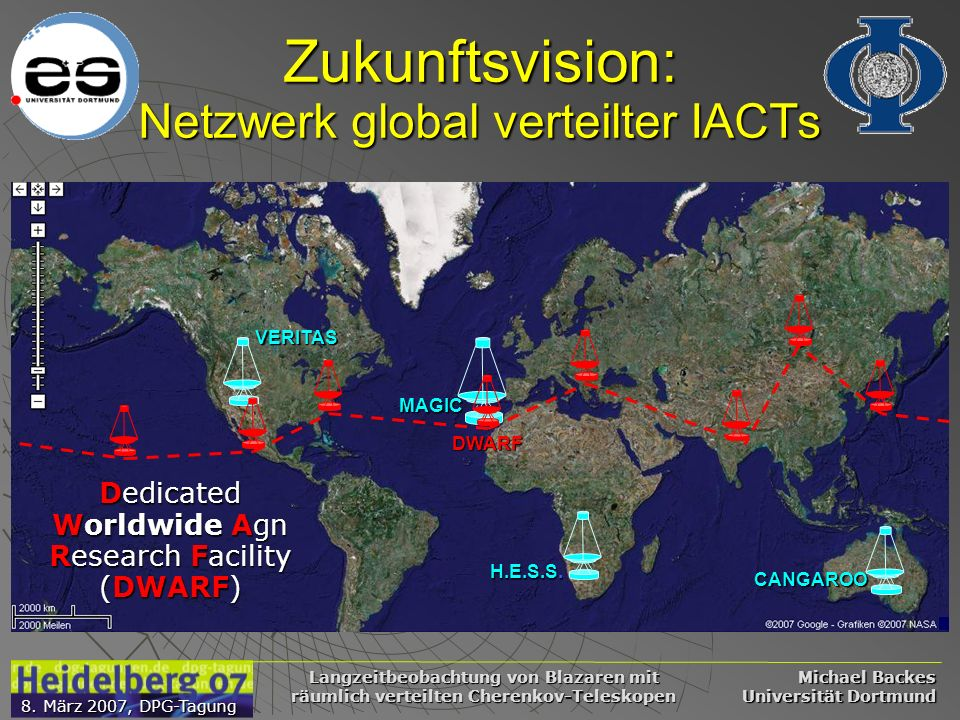 Michael Backes Universität Dortmund 8. März 2007, DPG-Tagung Langzeitbeobachtung von Blazaren mit räumlich verteilten Cherenkov-Teleskopen Zukunftsvis