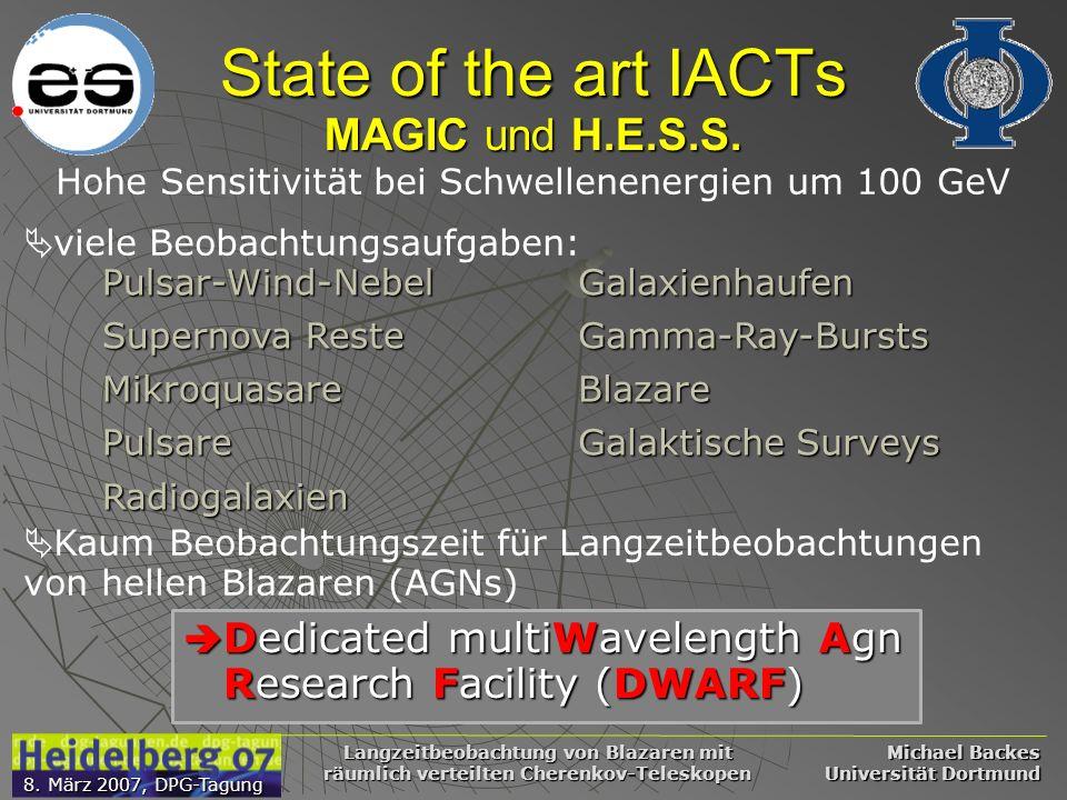 Michael Backes Universität Dortmund 8. März 2007, DPG-Tagung Langzeitbeobachtung von Blazaren mit räumlich verteilten Cherenkov-Teleskopen Hohe Sensit