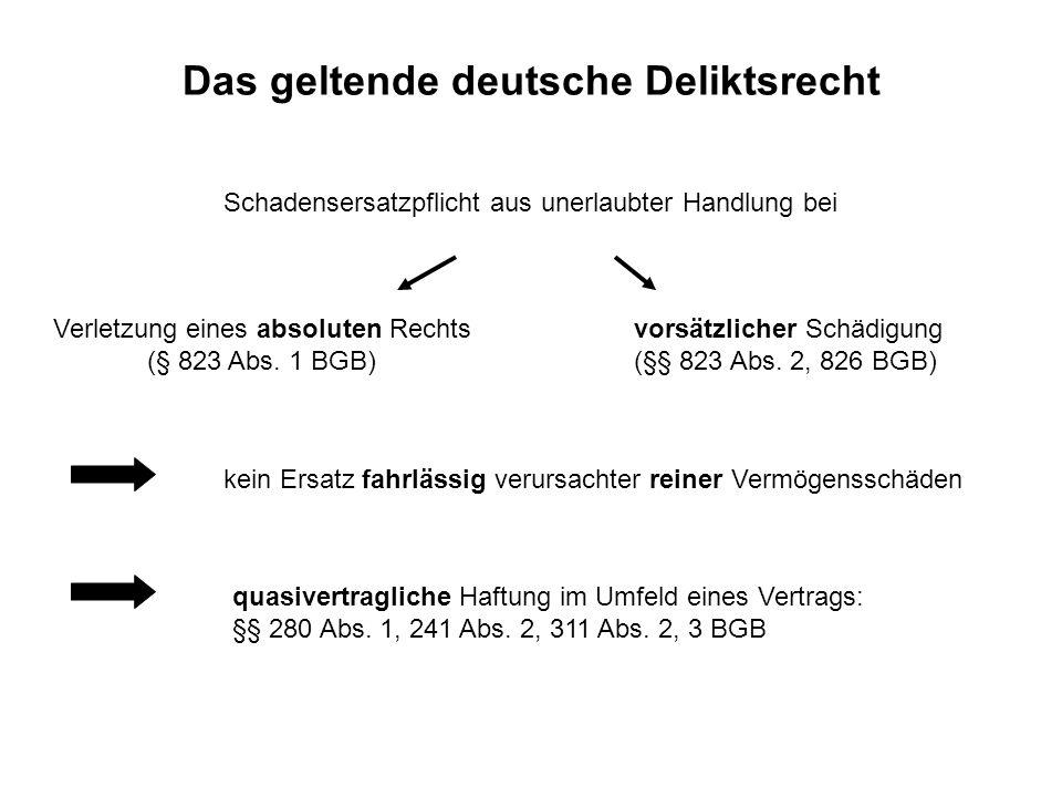 Das geltende deutsche Deliktsrecht Schadensersatzpflicht aus unerlaubter Handlung bei Verletzung eines absoluten Rechts (§ 823 Abs.