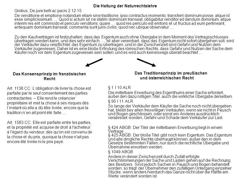 Die Haltung der Naturrechtslehre Grotius, De jure belli ac pacis 2.12.15 De venditione et emptione notandum etiam sine traditione, ipso contractus momento, transferri dominum posse, atque id esse simplicissimum.