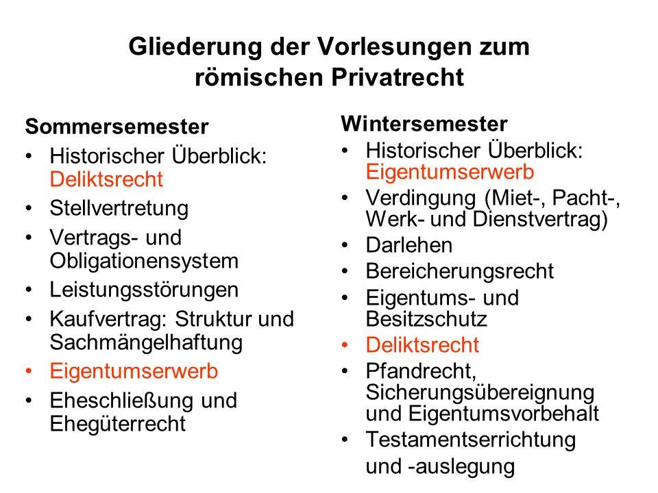 Gliederung der Vorlesungen zum römischen Privatrecht Sommersemester Historischer Überblick: Deliktsrecht Stellvertretung Vertrags- und Obligationensys
