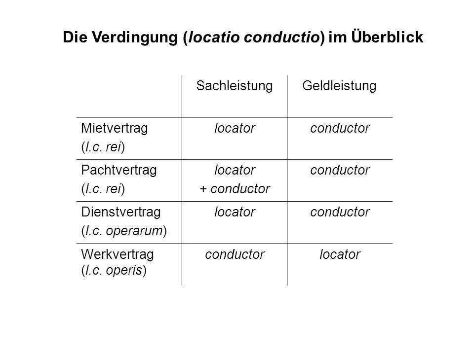 Die Verdingung (locatio conductio) im Überblick SachleistungGeldleistung Mietvertrag (l.c. rei) locatorconductor Pachtvertrag (l.c. rei) locator + con