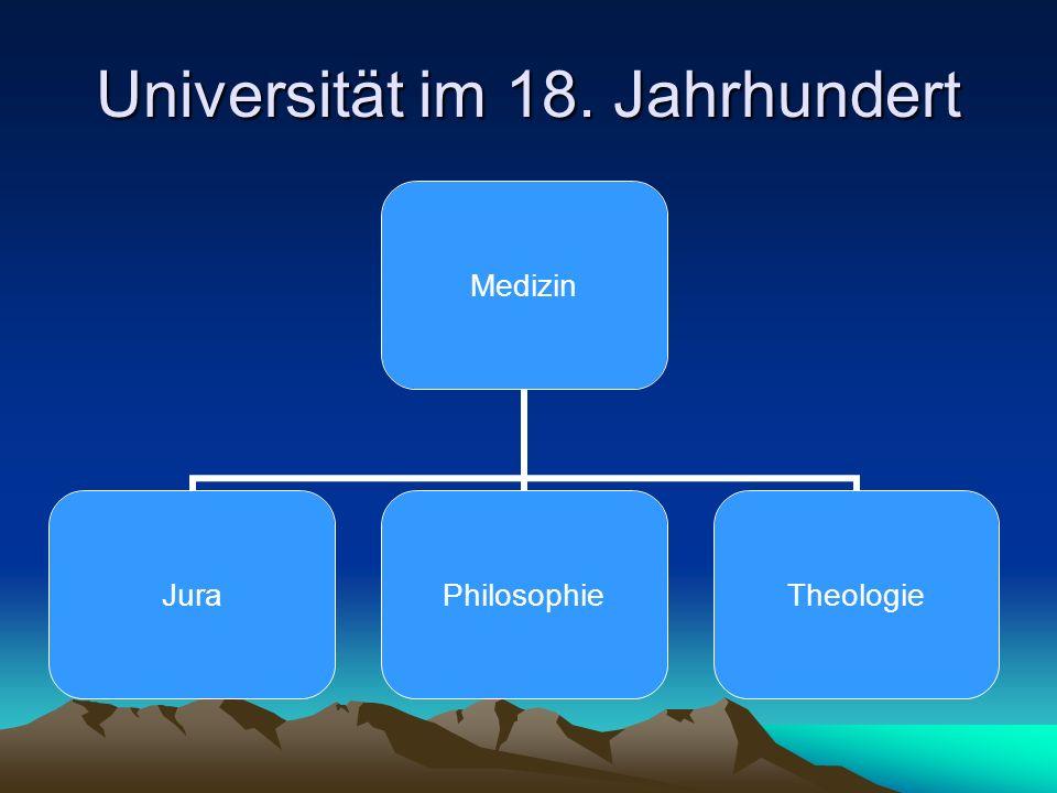 Universität im 18. Jahrhundert Medizin JuraPhilosophieTheologie