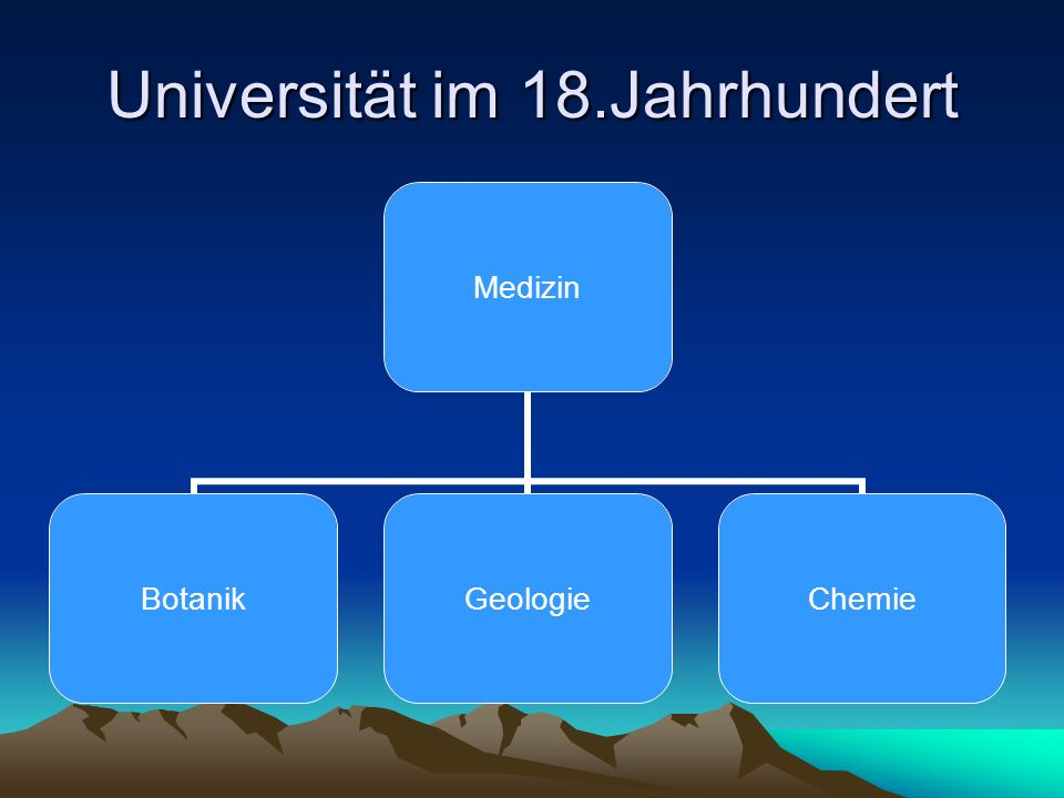 Universität im 18.Jahrhundert Medizin Botanik Geologi e Chemie