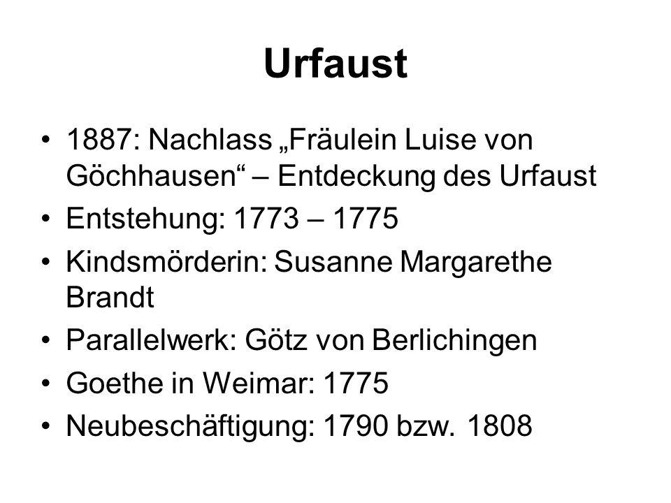 Urfaust 1887: Nachlass Fräulein Luise von Göchhausen – Entdeckung des Urfaust Entstehung: 1773 – 1775 Kindsmörderin: Susanne Margarethe Brandt Paralle