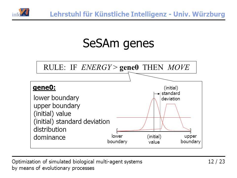 Lehrstuhl für Künstliche Intelligenz - Univ. Würzburg 12 / 23Optimization of simulated biological multi-agent systems by means of evolutionary process