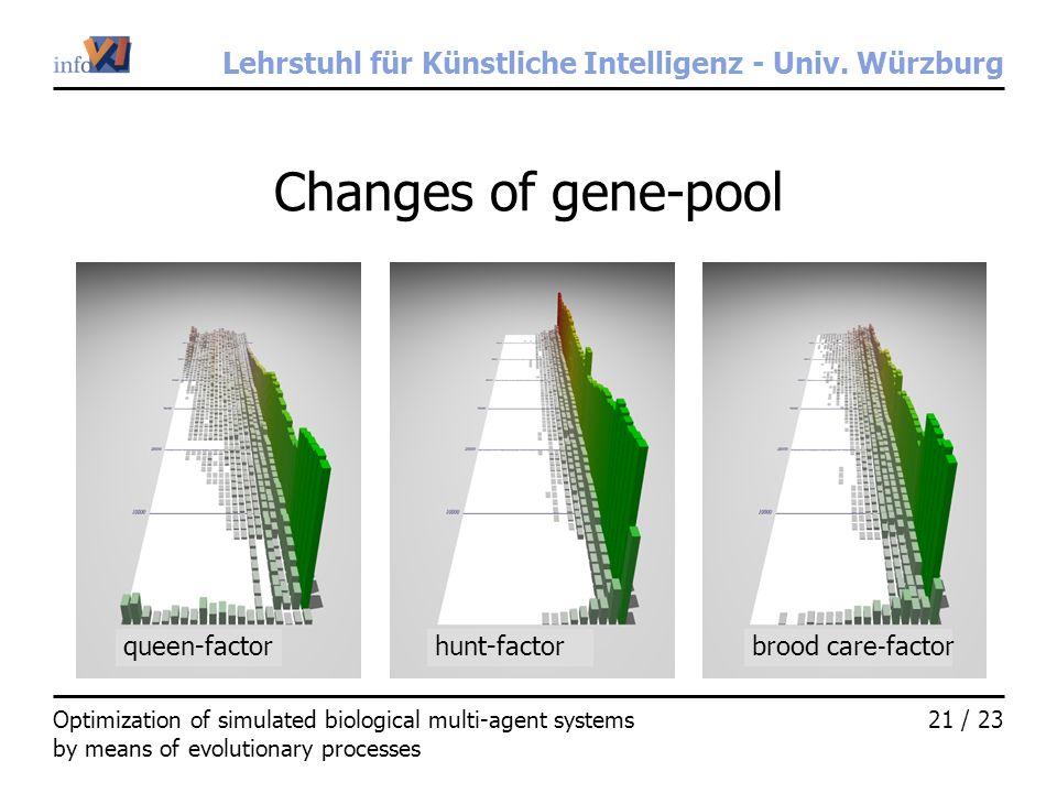 Lehrstuhl für Künstliche Intelligenz - Univ. Würzburg 21 / 23Optimization of simulated biological multi-agent systems by means of evolutionary process