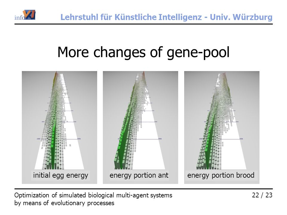 Lehrstuhl für Künstliche Intelligenz - Univ. Würzburg 22 / 23Optimization of simulated biological multi-agent systems by means of evolutionary process