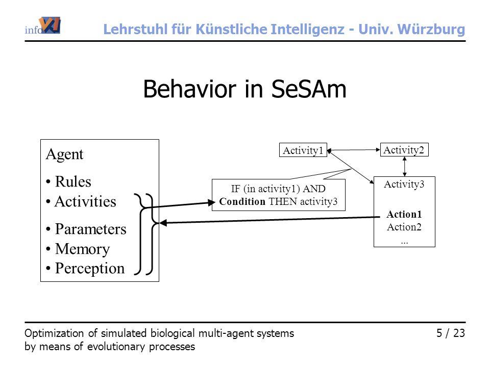 Lehrstuhl für Künstliche Intelligenz - Univ. Würzburg 5 / 23Optimization of simulated biological multi-agent systems by means of evolutionary processe
