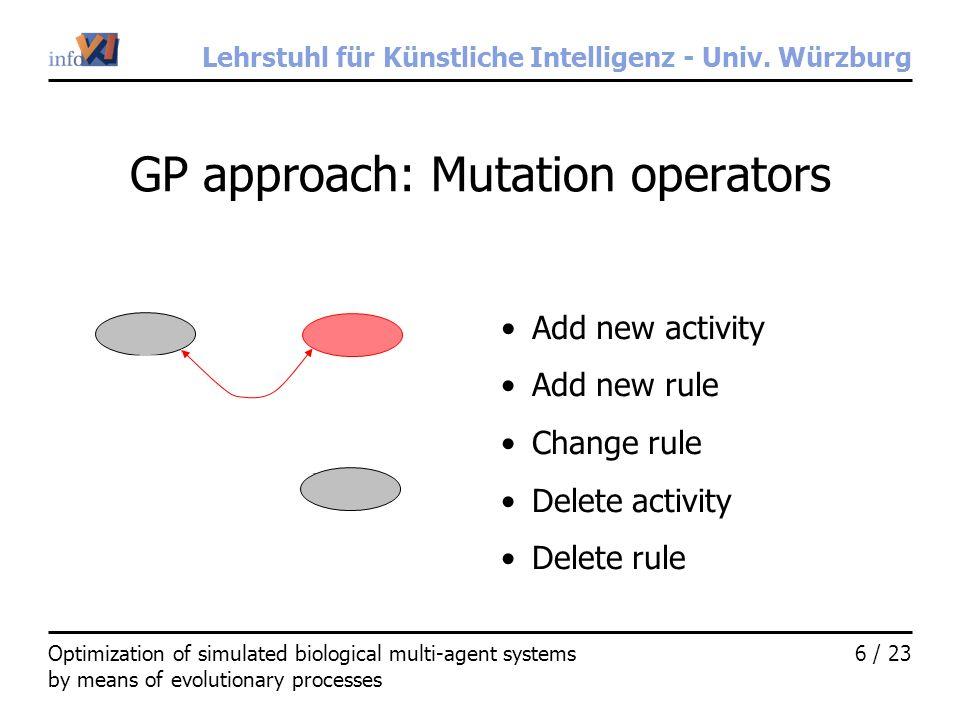 Lehrstuhl für Künstliche Intelligenz - Univ. Würzburg 6 / 23Optimization of simulated biological multi-agent systems by means of evolutionary processe