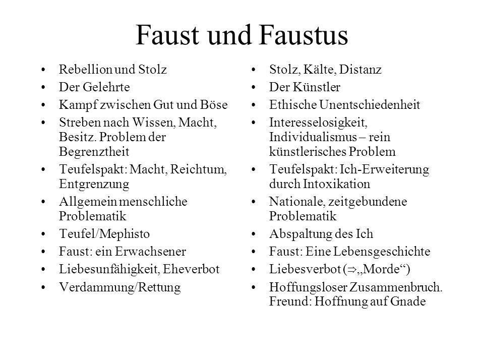 Faust und Faustus Rebellion und Stolz Der Gelehrte Kampf zwischen Gut und Böse Streben nach Wissen, Macht, Besitz. Problem der Begrenztheit Teufelspak