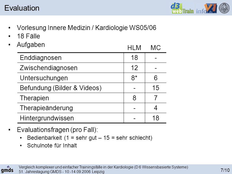 Vergleich komplexer und einfacher Trainingsfälle in der Kardiologie (D 6 Wissensbasierte Systeme) 51. Jahrestagung GMDS - 10.-14.09.2006 Leipzig 7/10
