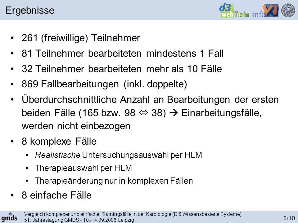 Vergleich komplexer und einfacher Trainingsfälle in der Kardiologie (D 6 Wissensbasierte Systeme) 51. Jahrestagung GMDS - 10.-14.09.2006 Leipzig 8/10
