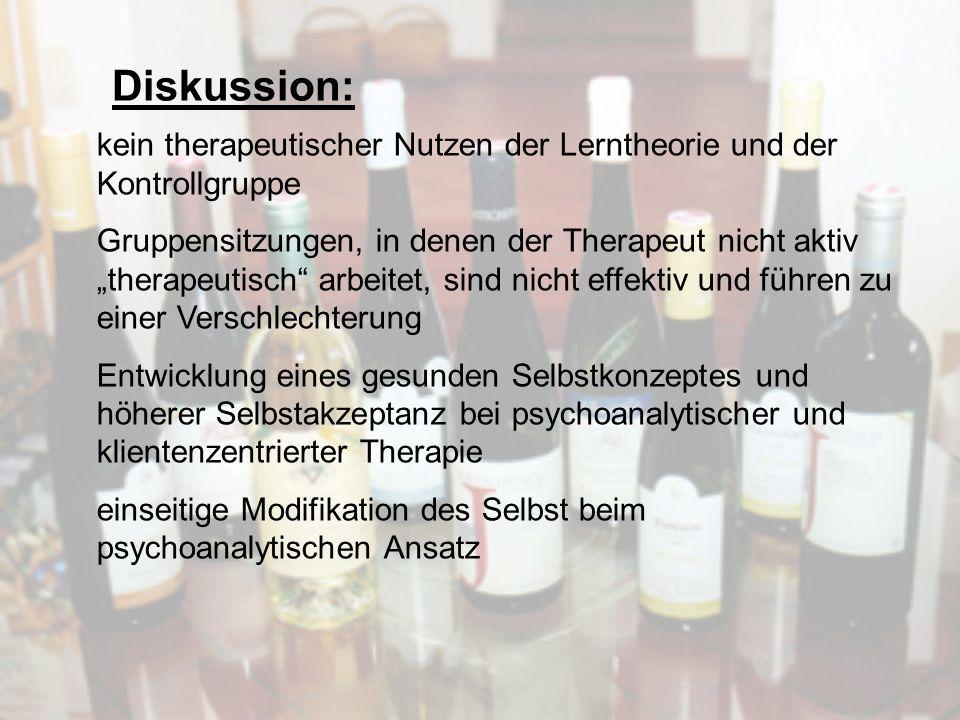 Diskussion: kein therapeutischer Nutzen der Lerntheorie und der Kontrollgruppe Gruppensitzungen, in denen der Therapeut nicht aktiv therapeutisch arbe