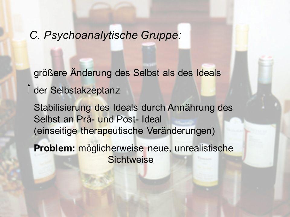 C. Psychoanalytische Gruppe: größere Änderung des Selbst als des Ideals der Selbstakzeptanz Stabilisierung des Ideals durch Annährung des Selbst an Pr