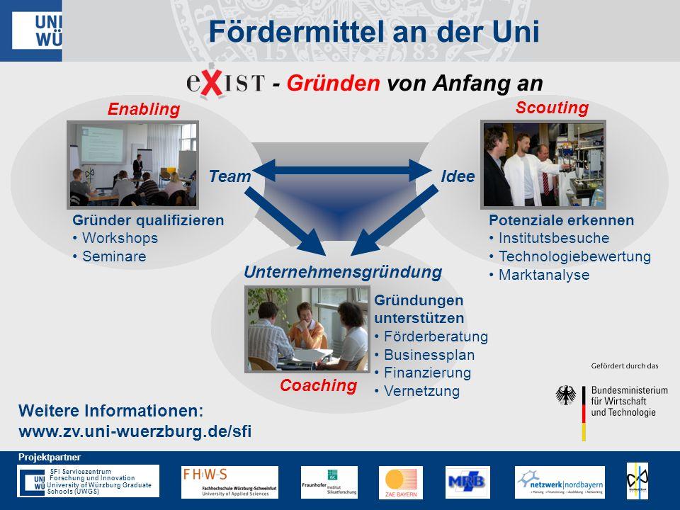 Unternehmensgründung IdeeTeam Gründer qualifizieren Workshops Seminare Projektpartner SFI Servicezentrum Forschung und Innovation Gründungen unterstüt