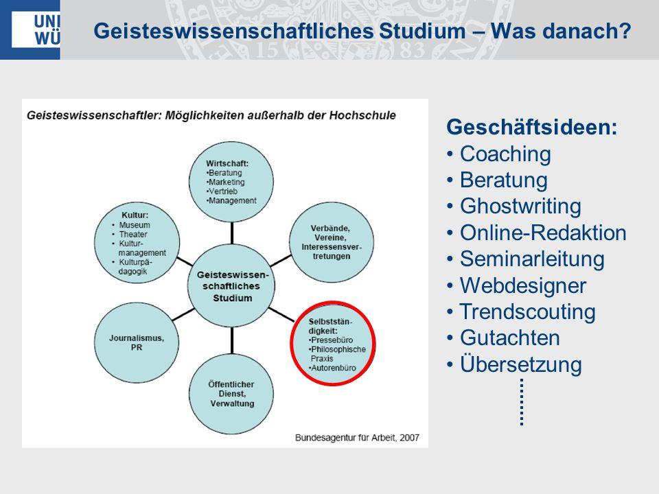 Workshop 1: Grundlagen der Businessplan-Erstellung, kostenfrei, Donnerstag, 18.12.2008, 15.00 - 17.30 Uhr, TGZ, Sedanstr.