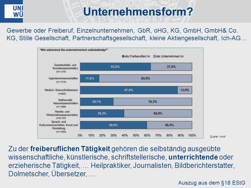Beispiel für Gewerbe oder Freiberuf ohne Mehrwert- und Umsatzsteuer Quelle: www.klicktipps.de/download.php Buchhaltung: Einnahmenüberschussrechnung – EÜR
