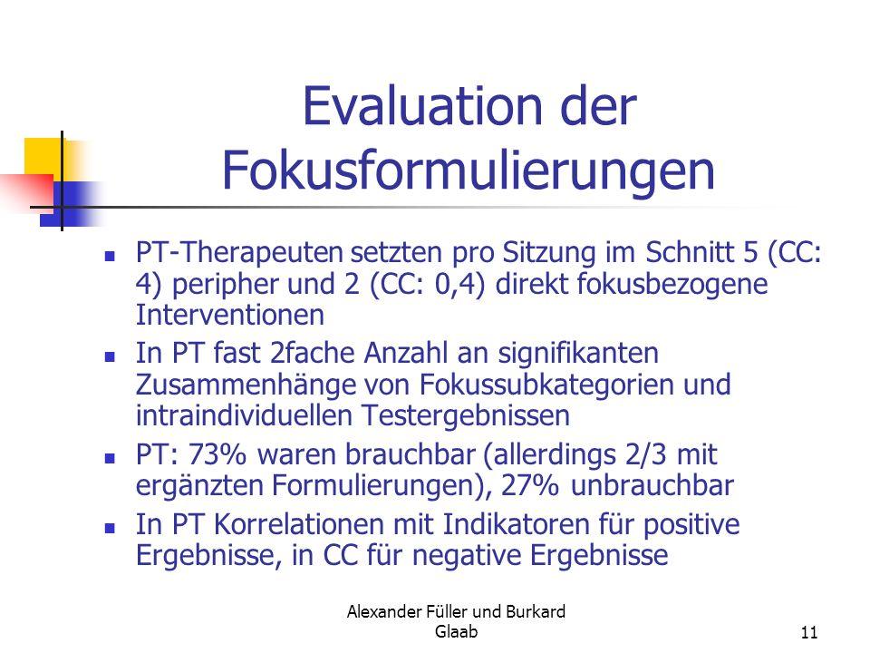 Alexander Füller und Burkard Glaab11 Evaluation der Fokusformulierungen PT-Therapeuten setzten pro Sitzung im Schnitt 5 (CC: 4) peripher und 2 (CC: 0,4) direkt fokusbezogene Interventionen In PT fast 2fache Anzahl an signifikanten Zusammenhänge von Fokussubkategorien und intraindividuellen Testergebnissen PT: 73% waren brauchbar (allerdings 2/3 mit ergänzten Formulierungen), 27% unbrauchbar In PT Korrelationen mit Indikatoren für positive Ergebnisse, in CC für negative Ergebnisse