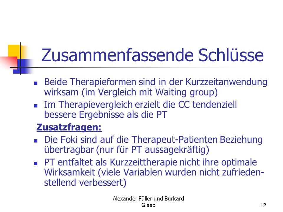 Alexander Füller und Burkard Glaab12 Zusammenfassende Schlüsse Beide Therapieformen sind in der Kurzzeitanwendung wirksam (im Vergleich mit Waiting gr