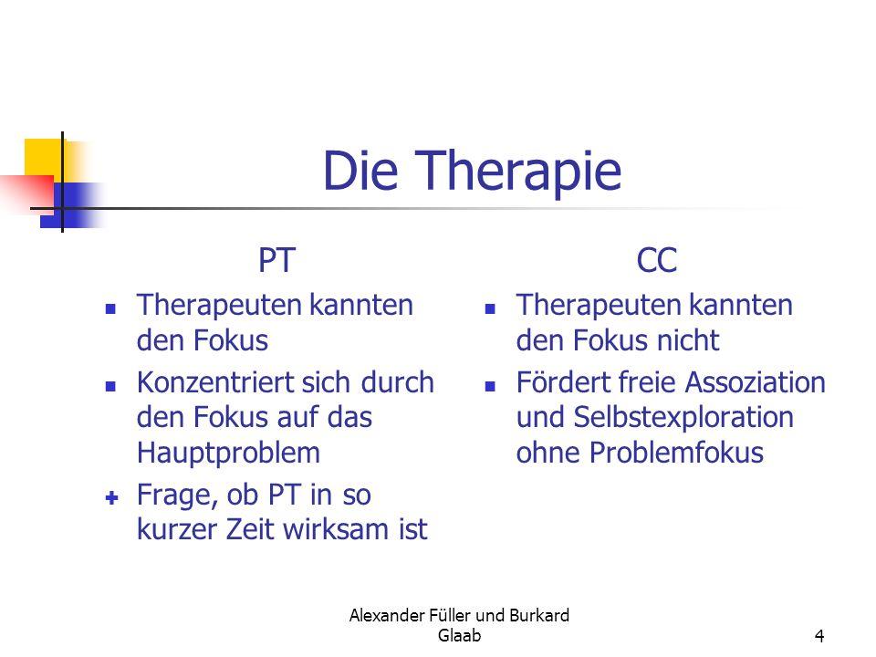 Alexander Füller und Burkard Glaab4 Die Therapie PT Therapeuten kannten den Fokus Konzentriert sich durch den Fokus auf das Hauptproblem Frage, ob PT in so kurzer Zeit wirksam ist CC Therapeuten kannten den Fokus nicht Fördert freie Assoziation und Selbstexploration ohne Problemfokus