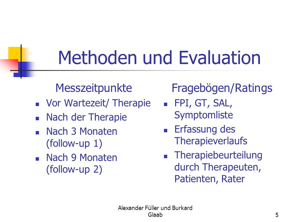 Alexander Füller und Burkard Glaab5 Methoden und Evaluation Messzeitpunkte Vor Wartezeit/ Therapie Nach der Therapie Nach 3 Monaten (follow-up 1) Nach 9 Monaten (follow-up 2) Fragebögen/Ratings FPI, GT, SAL, Symptomliste Erfassung des Therapieverlaufs Therapiebeurteilung durch Therapeuten, Patienten, Rater