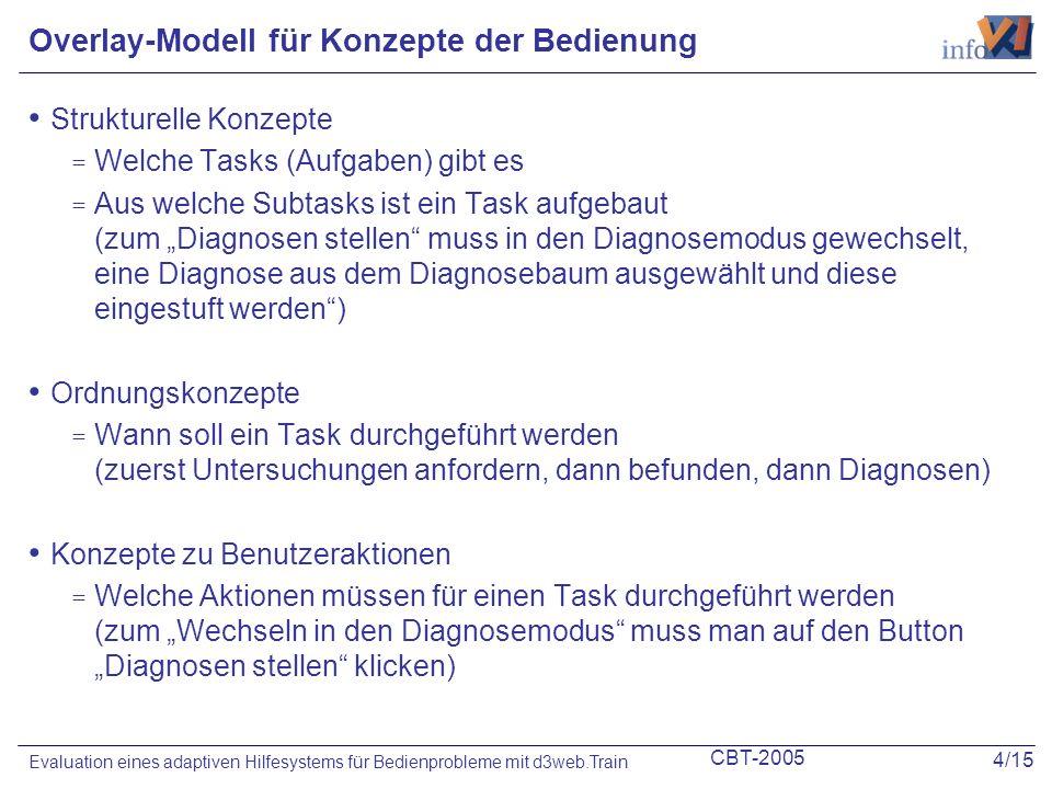 CBT-2005 4/15 Evaluation eines adaptiven Hilfesystems für Bedienprobleme mit d3web.Train Overlay-Modell für Konzepte der Bedienung Strukturelle Konzepte = Welche Tasks (Aufgaben) gibt es = Aus welche Subtasks ist ein Task aufgebaut (zum Diagnosen stellen muss in den Diagnosemodus gewechselt, eine Diagnose aus dem Diagnosebaum ausgewählt und diese eingestuft werden) Ordnungskonzepte = Wann soll ein Task durchgeführt werden (zuerst Untersuchungen anfordern, dann befunden, dann Diagnosen) Konzepte zu Benutzeraktionen = Welche Aktionen müssen für einen Task durchgeführt werden (zum Wechseln in den Diagnosemodus muss man auf den Button Diagnosen stellen klicken)