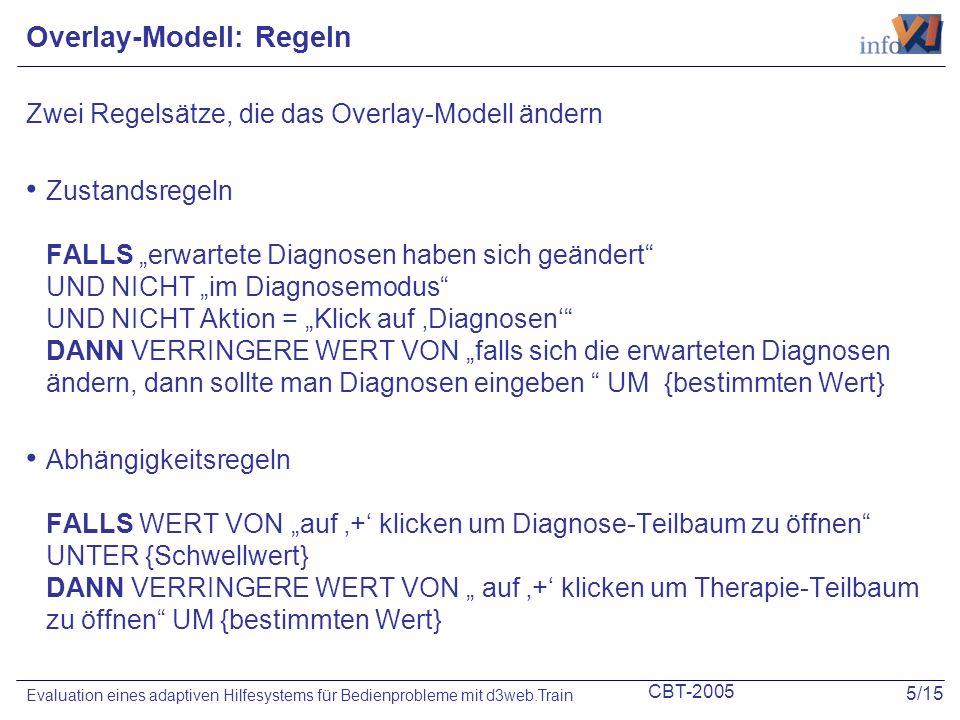 CBT-2005 5/15 Evaluation eines adaptiven Hilfesystems für Bedienprobleme mit d3web.Train Overlay-Modell: Regeln Zwei Regelsätze, die das Overlay-Modell ändern Zustandsregeln FALLS erwartete Diagnosen haben sich geändert UND NICHT im Diagnosemodus UND NICHT Aktion = Klick auf Diagnosen DANN VERRINGERE WERT VON falls sich die erwarteten Diagnosen ändern, dann sollte man Diagnosen eingeben UM {bestimmten Wert} Abhängigkeitsregeln FALLS WERT VON auf + klicken um Diagnose-Teilbaum zu öffnen UNTER {Schwellwert} DANN VERRINGERE WERT VON auf + klicken um Therapie-Teilbaum zu öffnen UM {bestimmten Wert}