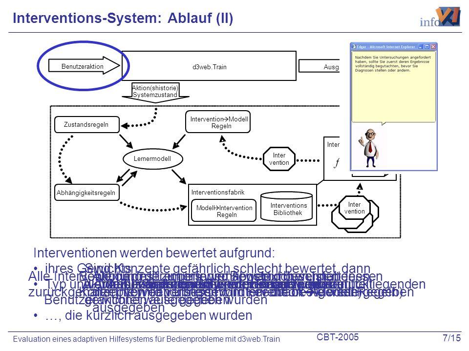 CBT-2005 7/15 Evaluation eines adaptiven Hilfesystems für Bedienprobleme mit d3web.Train Interventions-System: Ablauf (II) d3web.Train Hilfemodul Zust