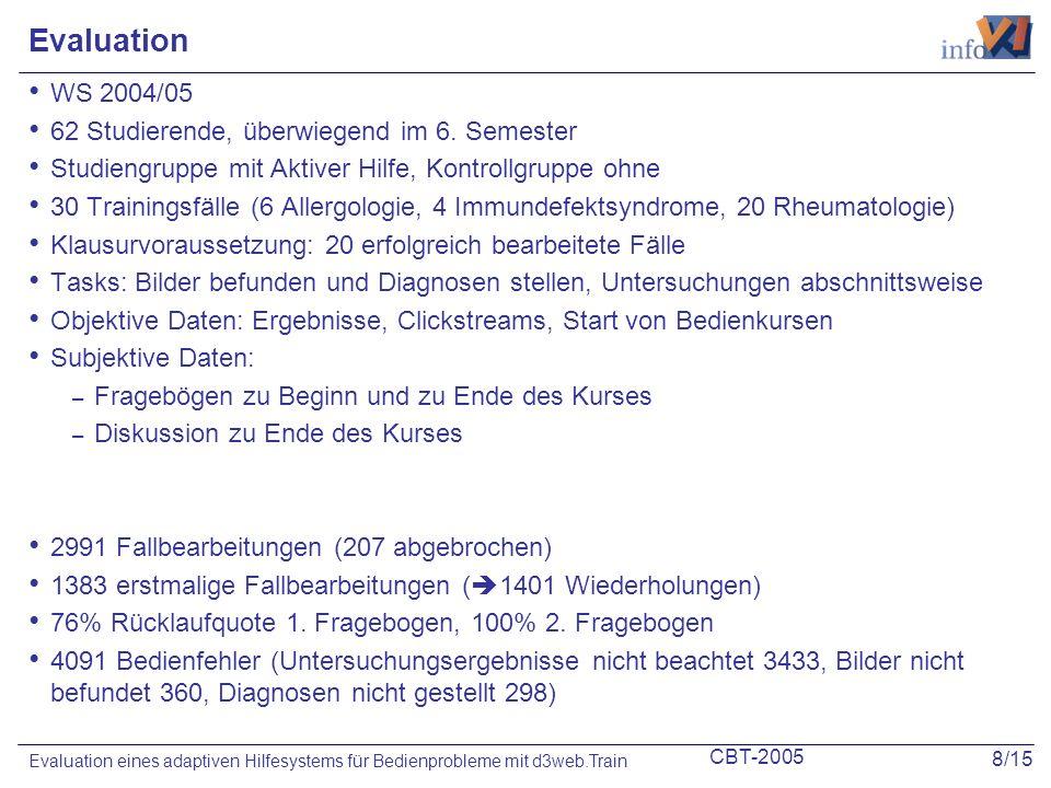 CBT-2005 8/15 Evaluation eines adaptiven Hilfesystems für Bedienprobleme mit d3web.Train Evaluation WS 2004/05 62 Studierende, überwiegend im 6. Semes