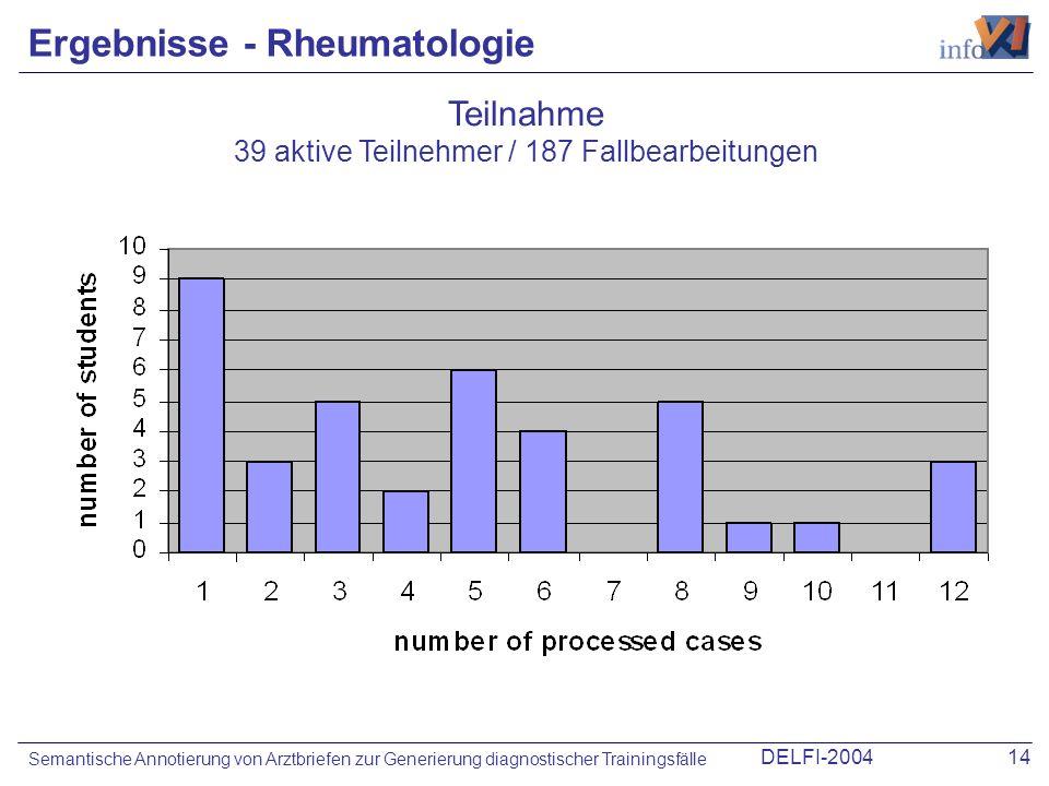 DELFI-200414 Semantische Annotierung von Arztbriefen zur Generierung diagnostischer Trainingsfälle Ergebnisse - Rheumatologie Teilnahme 39 aktive Teil