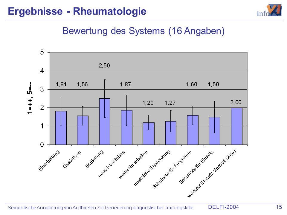 DELFI-200415 Semantische Annotierung von Arztbriefen zur Generierung diagnostischer Trainingsfälle Ergebnisse - Rheumatologie Bewertung des Systems (1