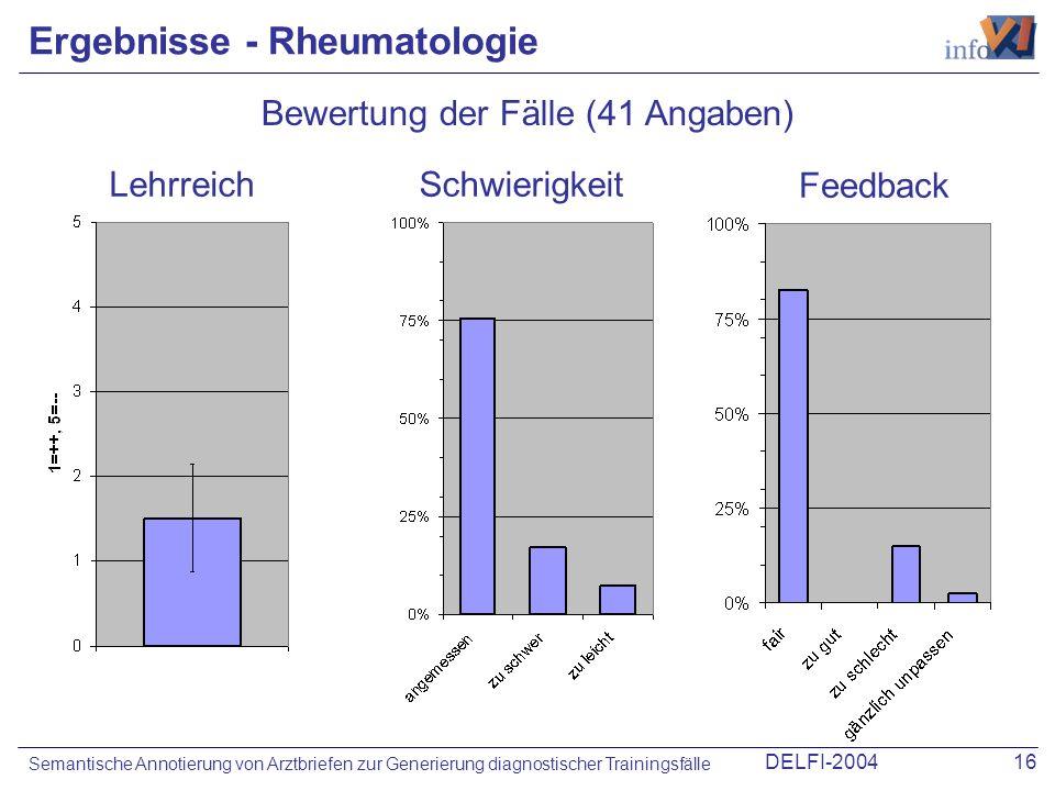 DELFI-200416 Semantische Annotierung von Arztbriefen zur Generierung diagnostischer Trainingsfälle Ergebnisse - Rheumatologie Bewertung der Fälle (41
