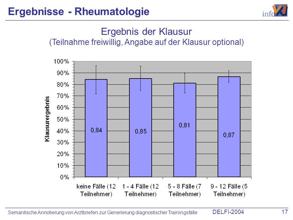 DELFI-200417 Semantische Annotierung von Arztbriefen zur Generierung diagnostischer Trainingsfälle Ergebnisse - Rheumatologie Ergebnis der Klausur (Te