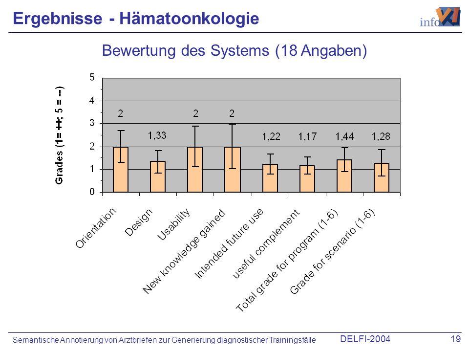 DELFI-200419 Semantische Annotierung von Arztbriefen zur Generierung diagnostischer Trainingsfälle Ergebnisse - Hämatoonkologie Bewertung des Systems