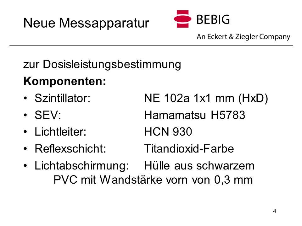 4 Neue Messapparatur zur Dosisleistungsbestimmung Komponenten: Szintillator: NE 102a 1x1 mm (HxD) SEV: Hamamatsu H5783 Lichtleiter: HCN 930 Reflexschicht: Titandioxid-Farbe Lichtabschirmung: Hülle aus schwarzem PVC mit Wandstärke vorn von 0,3 mm
