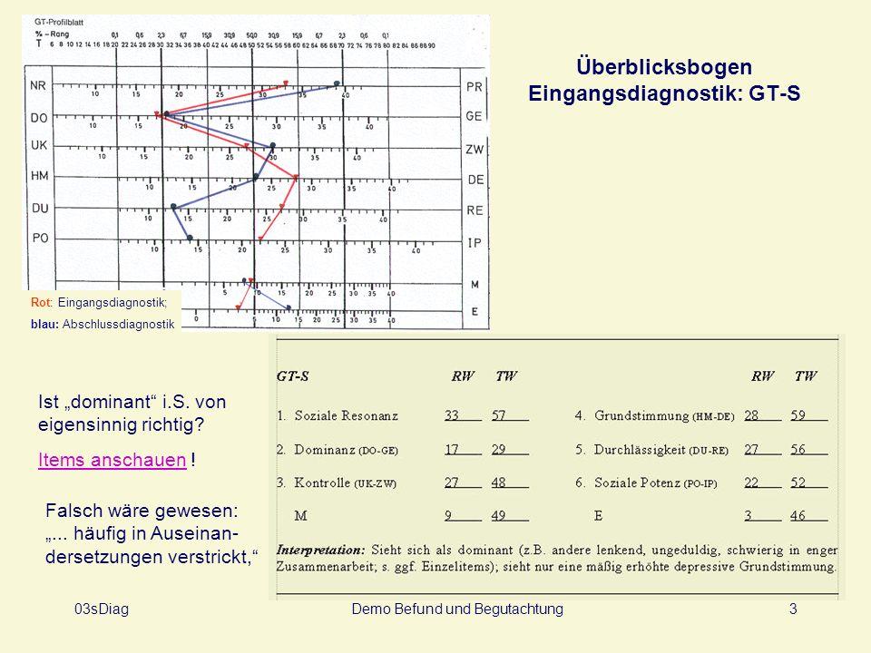 03sDiagDemo Befund und Begutachtung3 Überblicksbogen Eingangsdiagnostik: GT-S Ist dominant i.S. von eigensinnig richtig? Items anschauenItems anschaue