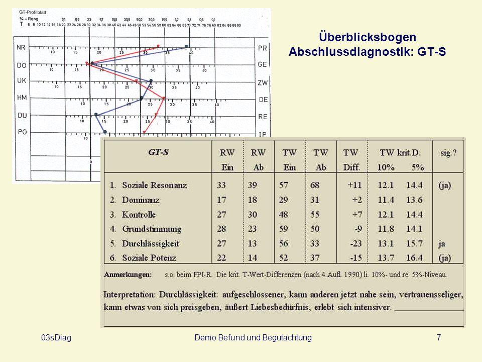 03sDiagDemo Befund und Begutachtung8 Überblicksbogen Abschlussdiagnostik: B-L (KASSL fehlt) Ist die Differenz Prä-Post statistisch signifikant.